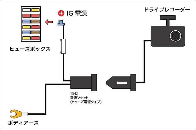 エーモン電源ソケットを使った配線図