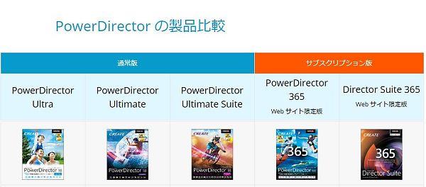 PowerDirector製品一覧