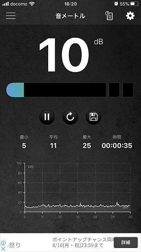 KLOUDIC 風量1の騒音測定結果