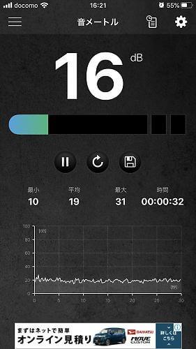 KLOUDIC 風量2の騒音測定結果