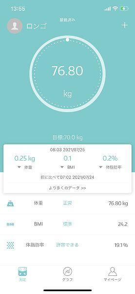 デスクバイク使用開始2週間後の体重